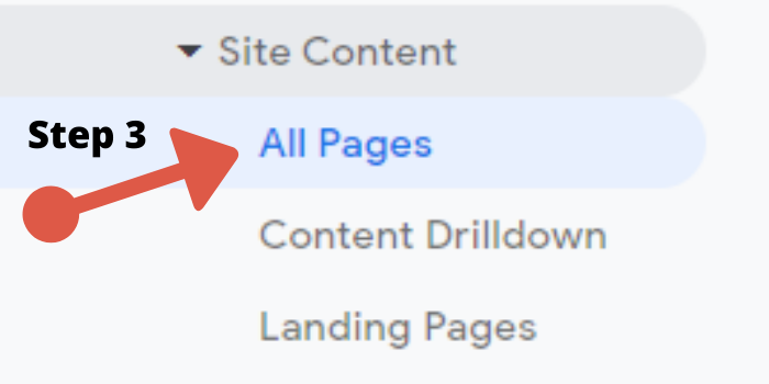 All Pages Tab in Google Analytics(Step 3)