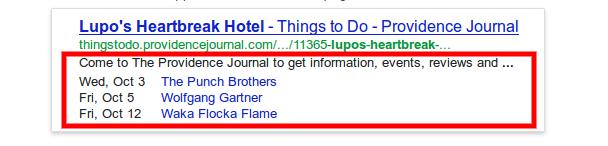 secret ingredients for achieving higher Google ranking